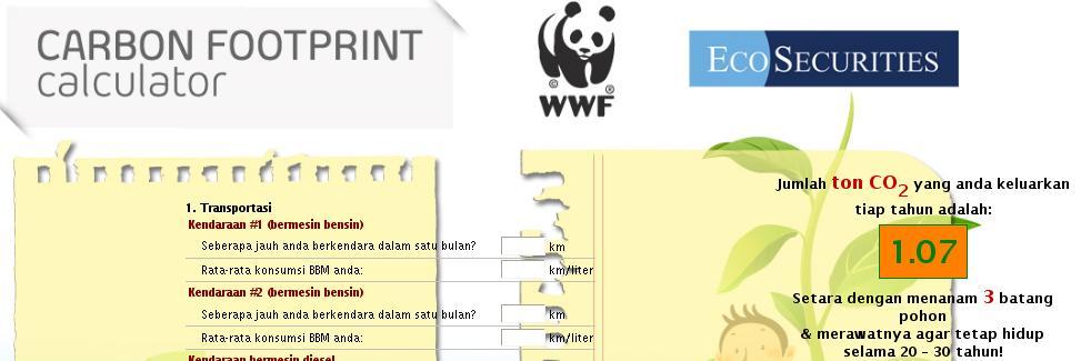 menghitung jejak karbon carbon footprint alamendah 39 s blog. Black Bedroom Furniture Sets. Home Design Ideas