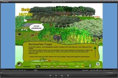 Media pembelajaran Mengenal Hutan