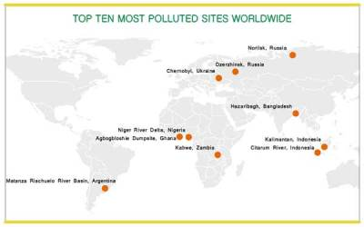 Top 10 Toxic Threats 2013