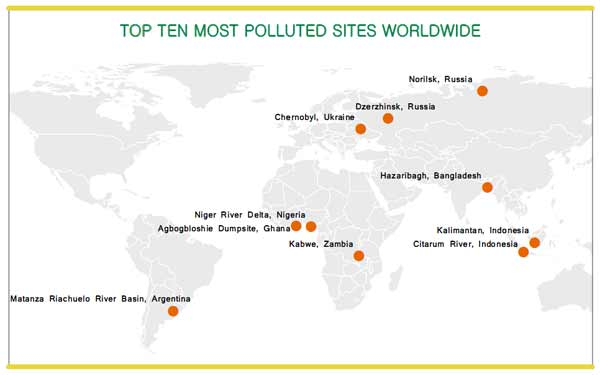 Top 10 Toxic Threats 2013