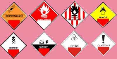 Simbol Bahan Berbahaya dan Beracun