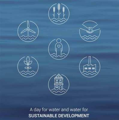 Air dan Pembangunan Berkelanjutan